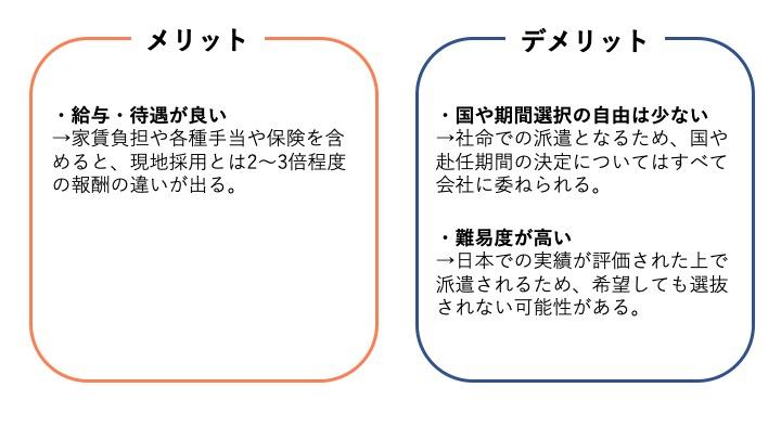 アジア海外就職を実現する手段1ー海外駐在